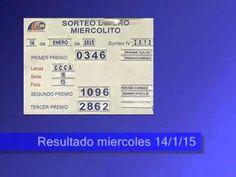 Resumen mensual de los sorteos celebrado por la Loteria nacional de beneficencia de Panama correspondiente al Mes de Enero 2015