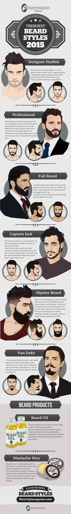 Thankfully, the people over at men's style blog Hairstyleonpoint created a cool chart detailing the latest trends in beards, along with some products to maintain the look.