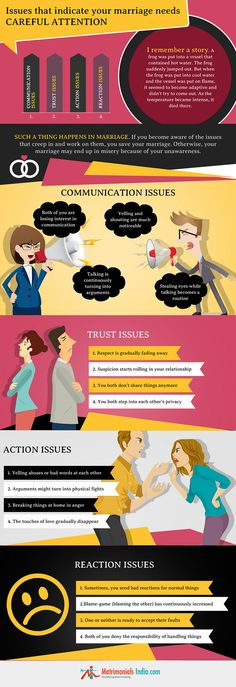 Issues That Indicate Your #Marriage Needs Careful Attention - #MatrimonialsIndia #Infographics