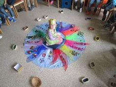Die 69 Besten Bilder Von Kiga Kindergarten Portfolio Day Care Und