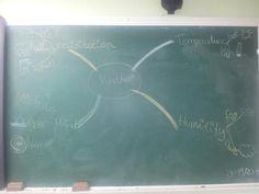 Manuel Hernández @manu_salamanca Mapa mental sobre el tiempo realizado en Social Science con los alumnos de 3° de Primaria. #compostelaenruta