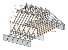 Loft conversion: Facts, Discussion Forum, and Encyclopedia Article                                                                                                                                                                                 More