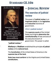 Blendspace | Judicial Review Judicial Branch, Judicial Review, Branches Of Government, Executive Branch, Essential Questions, Sentences, Vocabulary, The Unit, Teaching