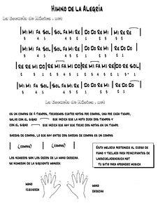Himno de la Alegría para piano , la escala y la posición de las manos Easy Piano Songs, Piano Music, Piano Lessons, Music Lessons, Ukulele, Violin, Piano Tutorial, Music Score, Piano Sheet