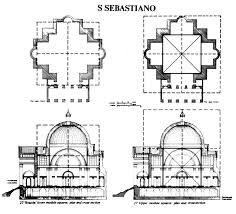 Resultado de imagen de san sebastian mantua