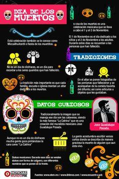 Infografía: El día de los muertos Noticias Mundo Fox: