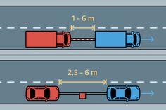 Road Traffic Law – Illustrations on Behance Comprehension, Infographic, Law, Behance, Illustrations, Learning, Infographics, Illustration, Studying