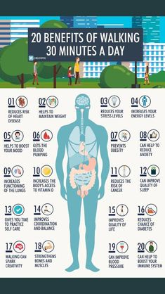 Diet Plans To Keep You Fit Latest Health and fitness news Benefits Of Walking Daily, Walking For Health, Walking Exercise, Walking Workouts, Health And Fitness Tips, Health And Wellbeing, Health And Nutrition, Health Tips, Fitness Hacks