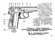 Baikal MP654K 4,5mm BB CO2-Luftpistole - Testberichte - CO2 - Kurzwaffen - CO2air.de
