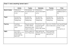 Weekly planners for phase 3 letters and sounds, including assessment sheet. Jolly Phonics Activities, Phonics Worksheets, Educational Activities, Phase 5 Phonics, Classroom Games, Classroom Ideas, Synthetic Phonics, Literacy And Numeracy, Kids