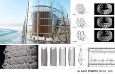 Al Bahar Towers by Aedas, Abu Dhabi, 2012 (> Mashrabiya)