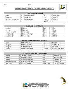 Standard to Metric Conversion Charts. 25 Standard to Metric Conversion Charts. Free 8 Sample Tire Conversion Chart Templates In Pdf Metric To Standard Conversion, Conversion Chart Math, Weight Conversion Chart, Math Conversions, Date, Converting Metric Units, Nursing Math, Dosage Calculations, Nursing Calculations