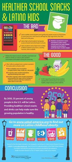 Healthier School Snacks for Latino Kids (Applicable To All Kids)