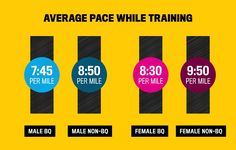 6 Training Habits That Lead to Boston Qualifying Times, According to Strava | Runner's World
