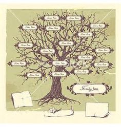 What kind of visual argument does as family tree make? Why do we ...