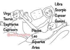Ima Capricorn and this isn't actually true.I'm more like Leo, Pisces, Aquarius and Aries Zodiac Signs Astrology, Zodiac Star Signs, Zodiac Sign Facts, My Zodiac Sign, Zodiac Horoscope, Zodiac Funny, Zodiac Memes, Anime Zodiac, Zodiac Personalities