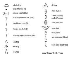 understanding crochet diagrams the key to breaking the code rh pinterest com Crochet Flower Diagram Crochet Charts and Diagrams