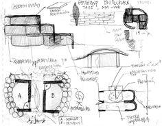 estudio de la forma - botellas en la arquitectura 2