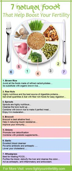 7 Natural Foods That Help Boost Your Fertility [Infographic]. Boosting fertility involves nutrition, cleansing, enhancing immunity and stress control… Here are seven foods to help you fight infertility… Fertility Food For Women, Fertility Foods, Fertility Help, Natural Fertility, Raw Nuts, Organic Brown Rice, Fiber Rich Foods, Eating Plans, Food And Drink