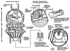Vostok 1 esquema