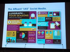 Four-Seasons-social-media-chart