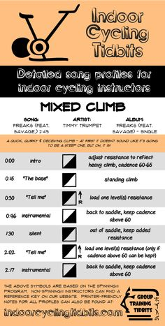 Indoor Cycling Songs for Mixed Climbs: Freaks