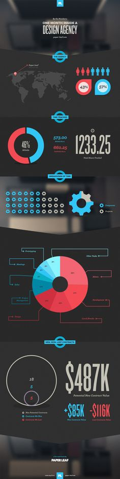 month-in-a-design-agency-infographic.jpg 1,200×4,756 pixels