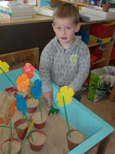 wiskunde 1-1 relatie, zet in elk bloempotje 1 bloem Emergent Curriculum, Kindergarten, Family Day Care, Outdoor Classroom, Garden Theme, Sensory Bins, Dramatic Play, Plantation, Outdoor Play