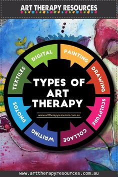 8 Types of Art Thera