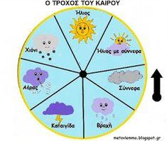 Με το βλέμμα στο νηπιαγωγείο και όχι μόνο....: Ημερολόγιο τάξης Preschool Special Education, Kindergarten, Classroom, How To Make, Teacher, Blog, Class Room, Professor, Teachers