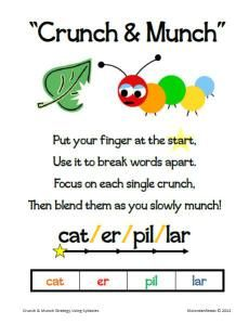 Decoding Strategy for multisyllabic words