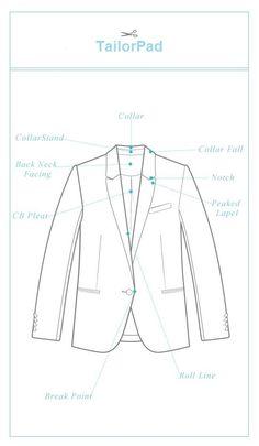 TailorPad.com