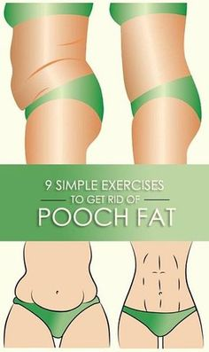 9 Best Exercises to Get Rid of Pooch Fat.