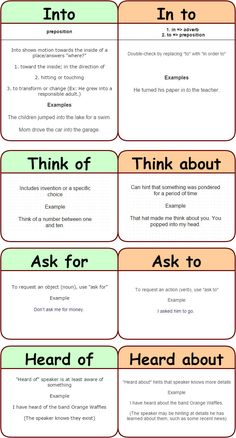 Into vs. In to; Think of vs. Think about; Ask for vs. Ask to; Heard of vs. Heard about. - learn English,words,grammar,english