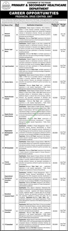 Thq Hospital Manawa And Murree Nts Jobs Application Form Download