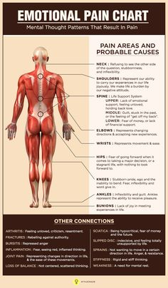Health Facts, Health And Nutrition, Health Tips, Health Fitness, Muscle Nutrition, Men Health, Men's Fitness, Nutrition Program, Muscle Fitness