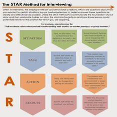 star behavioral interview questions