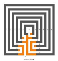 Square labyrinth pattern.