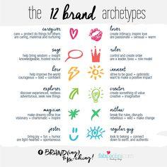 The 12 Brand Archetypes Branding Fabi Paolini