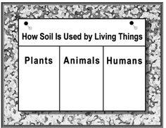 all about soil printable activity book booklet design. Black Bedroom Furniture Sets. Home Design Ideas