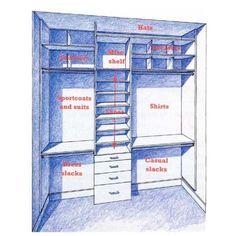 Closet drawings