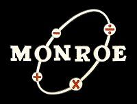 Muzeul Web al lui John Wolff - Monroe The Gardner, Multiplication And Division