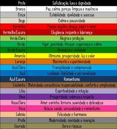 significado das cores no reveillon 2014 - Pesquisa Google