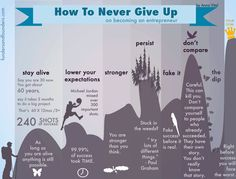 #never #give up #entrepreneur #infographic