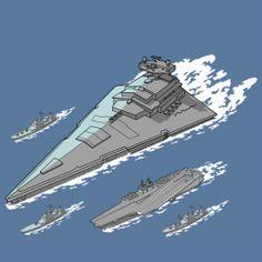 Upgrading the 6th Fleet - by JC Maziu