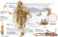 Veridical Items What Did Otzi The Iceman Wear 2019 Stonehenge, Ages Of Man, Prehistoric Man, The Iceman, Early Humans, Human Evolution, Iron Age, Primitive Technology, Native American History