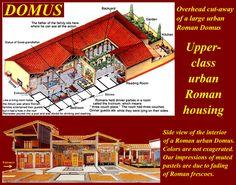 Roman Domus Roman Architecture, Ancient Architecture, Ancient Rome, Ancient History, Villas, Pompeii And Herculaneum, Roman History, Roman Art, Reading Room