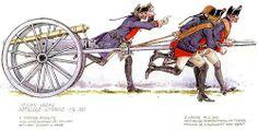 Hessian Artillery in the American Revolution.