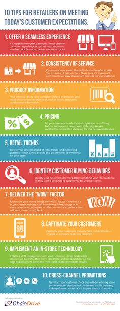 Retail its personal infographic infographic retail and engagement ten tips for retailers on meeting todays customer expectations fandeluxe Gallery