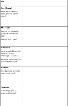 Smart Action Plan Template | ... SMART method to identify the steps to achieve your personal action